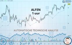 ALFEN - 1 uur