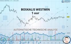 BOSKALIS WESTMIN - 1 uur