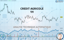 CREDIT AGRICOLE - 1H