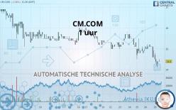 CM.COM - 1 uur