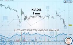 KIADIS - 1 uur