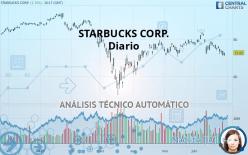 STARBUCKS CORP. - Diario