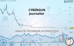 CYBERGUN - Diario