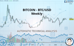BITCOIN - BTC/USD - Weekly