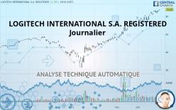 LOGITECH INTERNATIONAL S.A. REGISTERED - Journalier