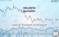 VOLUNTIS - Journalier