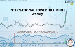 INTERNATIONAL TOWER HILL MINES - Weekly