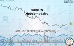BOIRON - Hebdomadaire