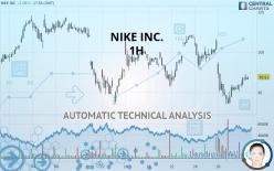 NIKE INC. - 1H
