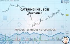 CATERING INTL SCES - Journalier