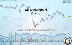 GL. DOMINION - Diario