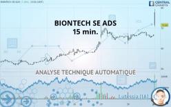 BIONTECH SE ADS - 15 min.
