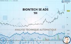 BIONTECH SE ADS - 1H