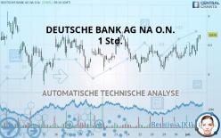 DEUTSCHE BANK AG NA O.N. - 1 Std.