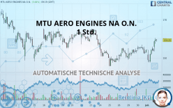 MTU AERO ENGINES NA O.N. - 1 Std.