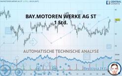 BAY.MOTOREN WERKE AG ST - 1 Std.