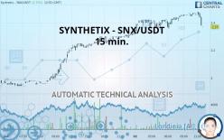 SYNTHETIX - SNX/USDT - 15 min.