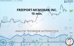 FREEPORT-MCMORAN INC. - 15 min.
