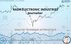 RADA ELECTRONIC INDUSTRIES - Journalier
