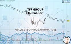 TFF GROUP - Journalier