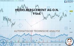 HEIDELBERGCEMENT AG O.N. - 1 Std.