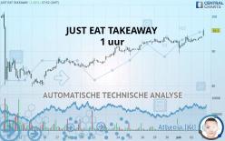 JUST EAT TAKEAWAY - 1 uur