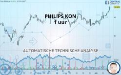 PHILIPS KON - 1 uur