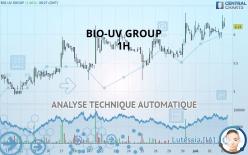 BIO-UV GROUP - 1H