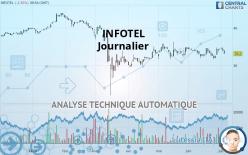 INFOTEL - Journalier