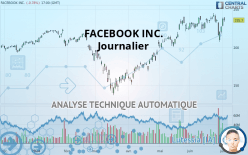 FACEBOOK INC. - Journalier