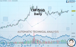CHF/SGD - Daily