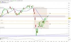 STX OPT IN USD (NET RETURN) - Settimanale