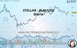STELLAR - XLM/USD - Diario