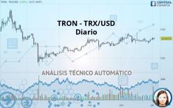 TRON - TRX/USD - Diario