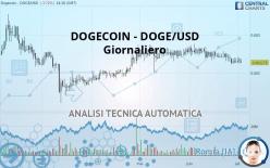 DOGECOIN - DOGE/USD - Giornaliero