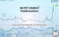 MCPHY ENERGY - Hebdomadaire