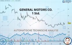 GENERAL MOTORS CO. - 1H
