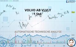 VOLVO AB VLVLY - 1H