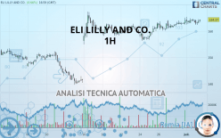 ELI LILLY AND CO. - 1 Std.