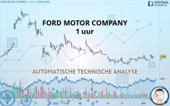 FORD MOTOR COMPANY - 1 uur