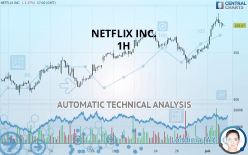 NETFLIX INC. - 1 Std.