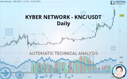 KYBER NETWORK - KNC/USDT - Daily