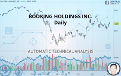 BOOKING HOLDINGS INC. - Daily