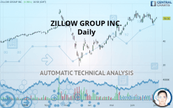ZILLOW GROUP INC. - Daily