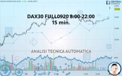 DAX30 FULL0920 8:00-22:00 - 15 min.