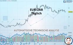 EUR/ZAR - Täglich