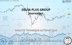 DELTA PLUS GROUP - Journalier