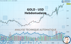 GOLD - USD - Hebdomadaire