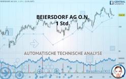 BEIERSDORF AG O.N. - 1 Std.