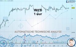IMCD - 1 uur